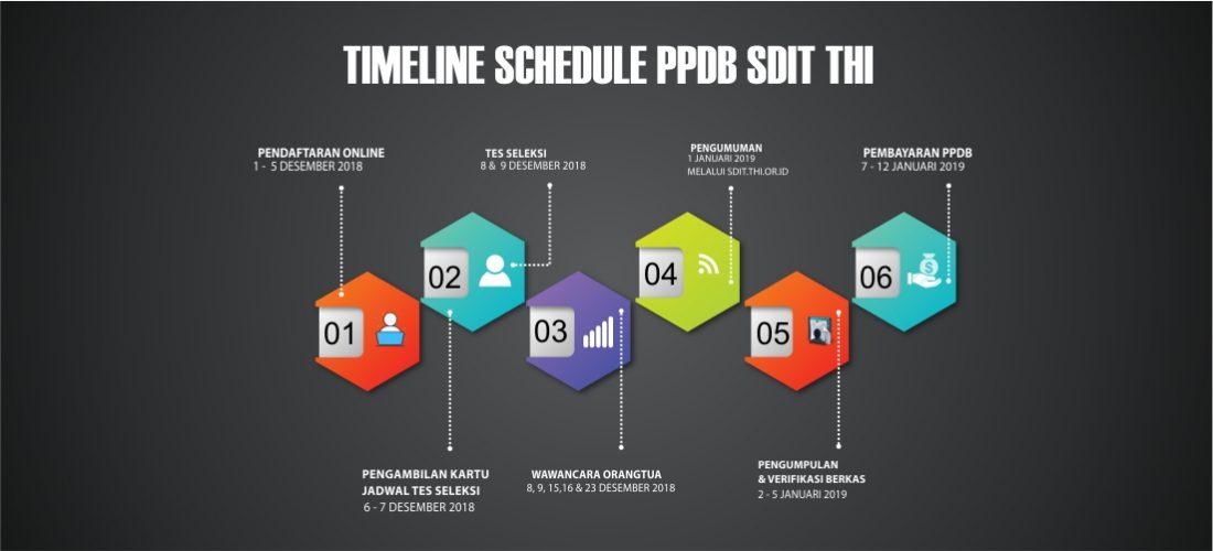 TIMELINE SCHEDULE PPDB SDIT